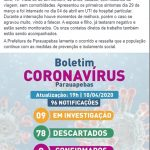 Trabalhador da Vale é a primeira vítima por coronavírus em Parauapebas (PA)