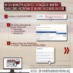 No seu município acontece extração de minério? Quer saber como encontrar os valores recebidos da CFEM – Compensação FInanceira pela Exploração Mineral?